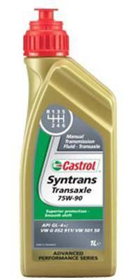 Castrol Syntrans Transaxle