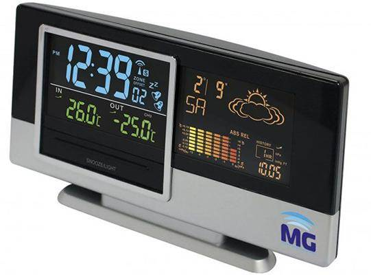 Meteo guide MG 01308