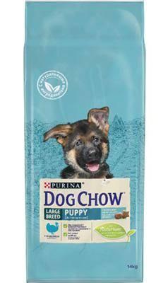 Dog Chow с индейкой