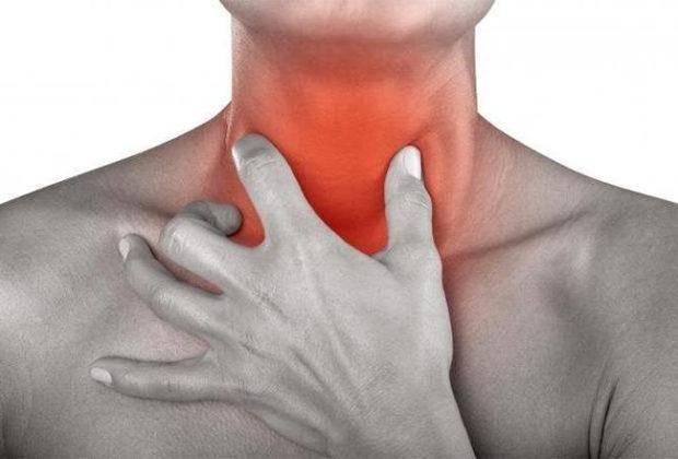 Лучшие средства от боли в горле