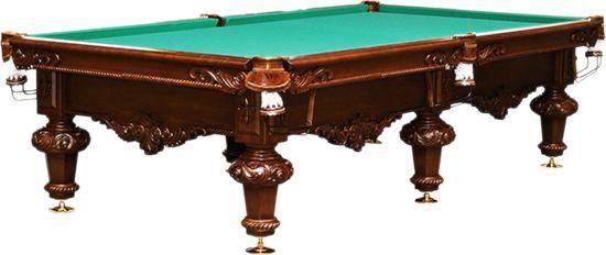 Weekend billiard company Rococco