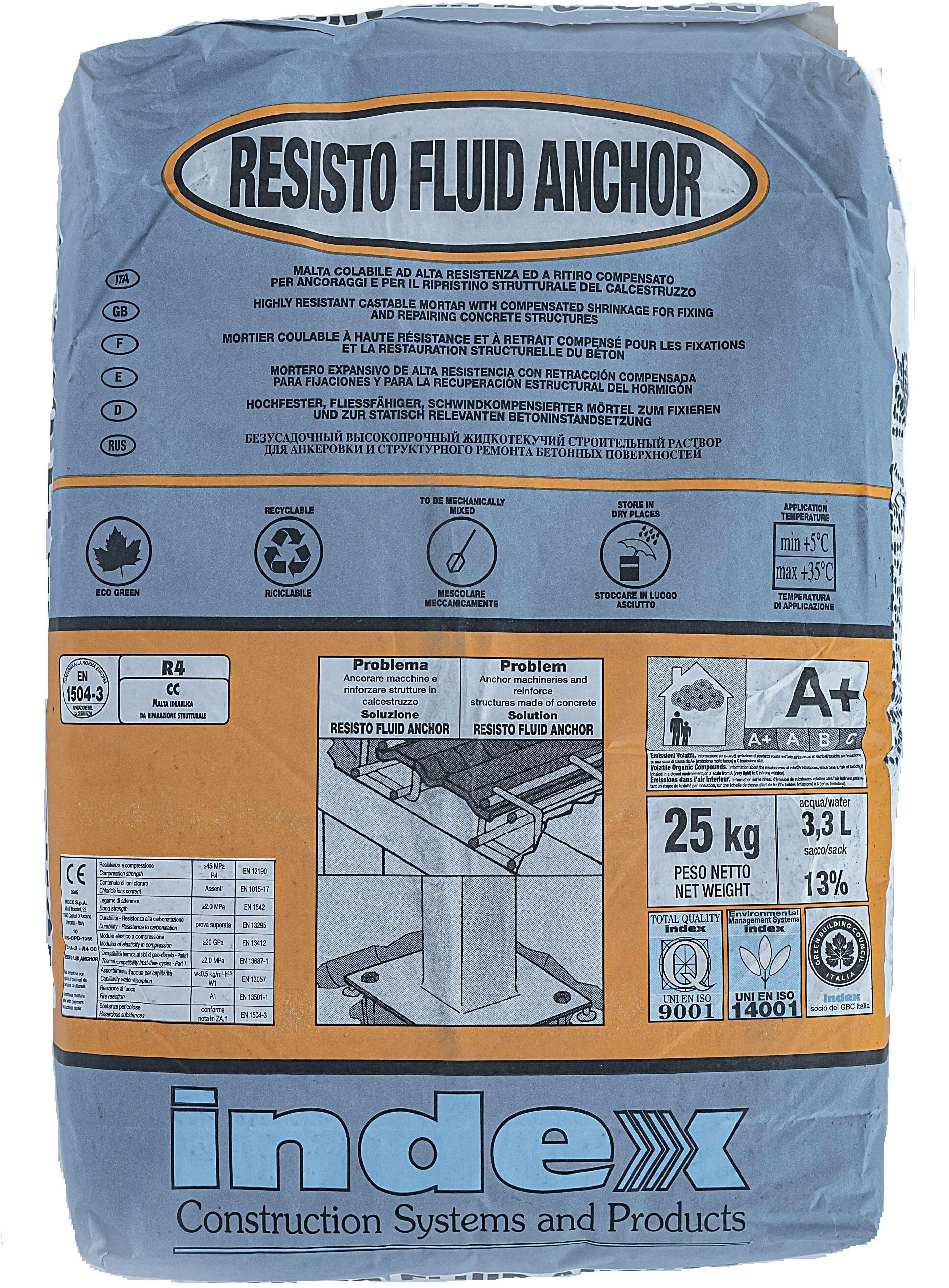 Resisto Fluid Anchor Index
